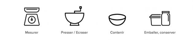 6. Les ustensiles de cuisine